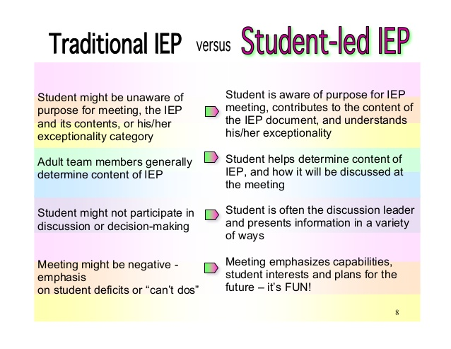 student led IEP