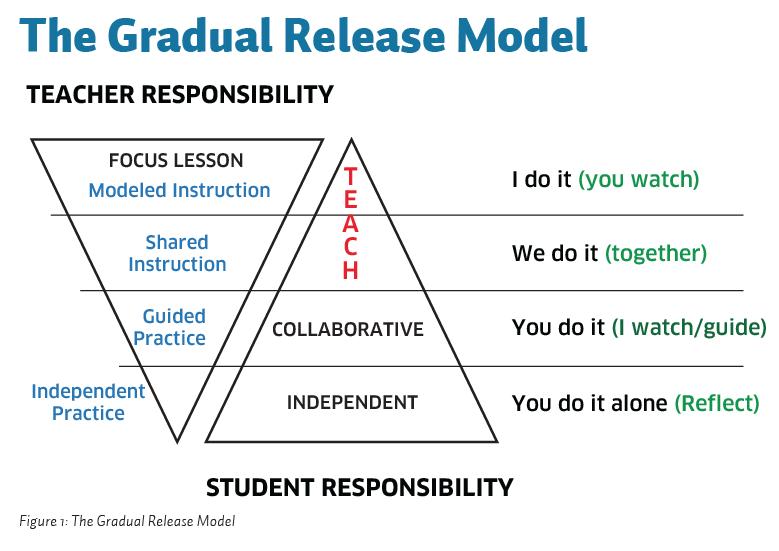 Responsibility Of Teacher For Resume